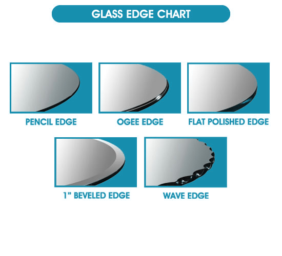 "Glass Edge Chart: Wave, Ogee, Pencil, Flat, & 1"" Bevel"